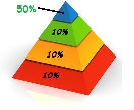 internet lifestyle network compensation plan